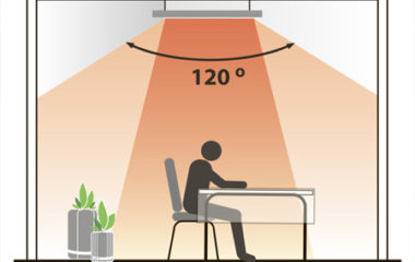 Инфракрасный обогреватель Daire — прибор, оснащенный инфракрасеным излучателем способным обогревать только ту площадь в помещении где это необходимо не нагревая при этом весь имеющийся объем помещения, эффект от применения инфракрасного обогревателя ощущается сразу после его включения. Инфракрасные обогреватели Daire не нагревают воздух, а нагревают поверности и окружающие предметы в выбранной зоне обогрева таие как: пол, […]